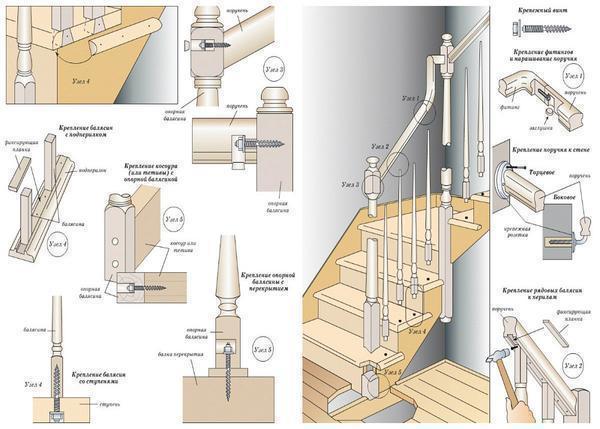 Крепление балясин и столбов лестницы: как устанавливать, видео как ставить своими руками