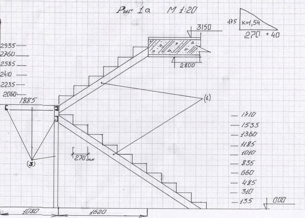Сделать чертеж лестницы из профильной трубы можно на бумаге от руки или с помощью специальных программ на компьютере