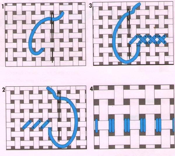ГГоризонтальный шов крестиком с возвратным шагом является основой многих видов вышивки