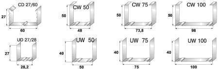 При подготовке к монтажу подвесного потолка из гипсокартона важно выбрать качественные профили