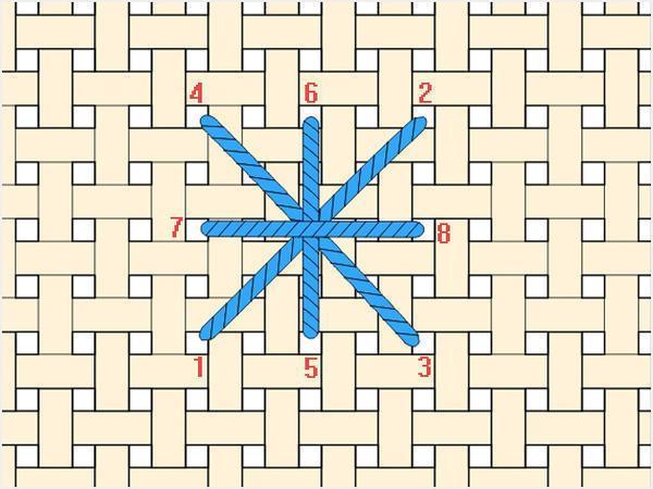 Техника вышивки болгарского креста не является сложной, главное - практика