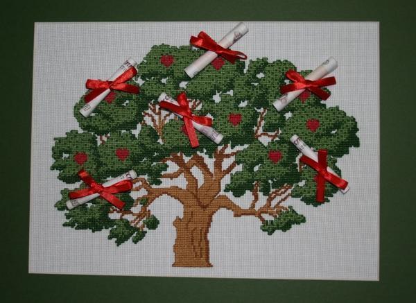 Не важно, какой ценности будут бумажные деньги, главное, чтобы пришивая деньги на дерево, вы не жалели их