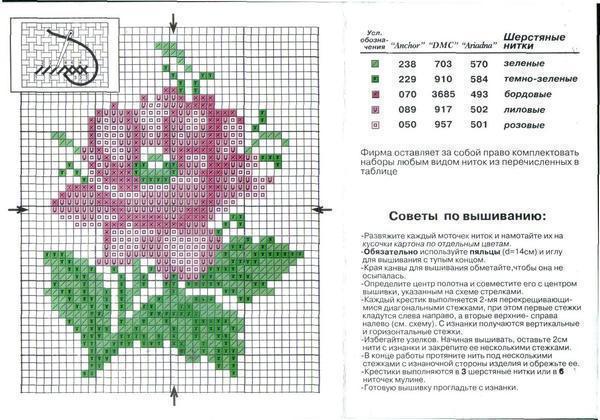 На мини-схеме процесс вышивания описан так же, как и на обычной схеме