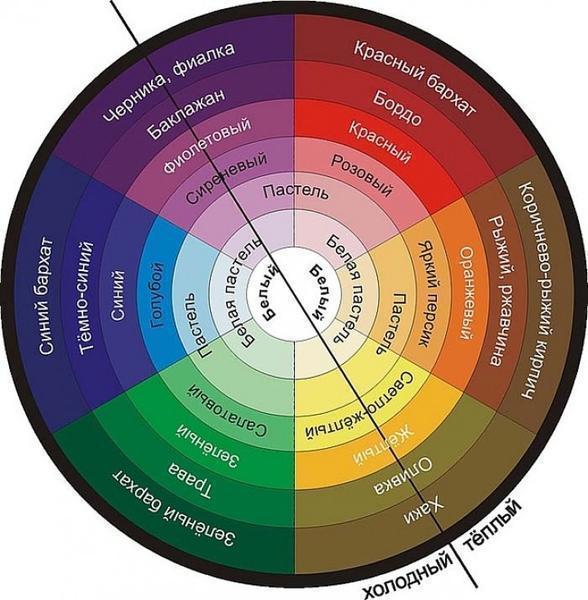 Правильный выбор оттенков играет важную роль в цветовой палитре росписи. Важно соблюдать сочетание теплых и холодных цветов