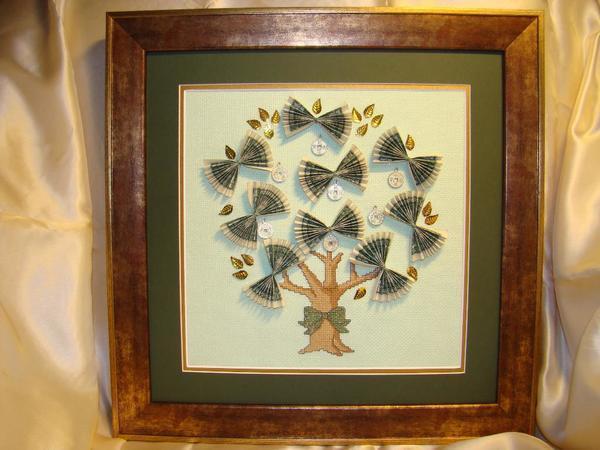 Правильно расположенная картина с денежным деревом принесет в вашу семью благополучие и богатство