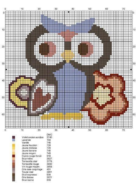 Для создания совы вышитой крестиком необходимо всего несколько инструментов