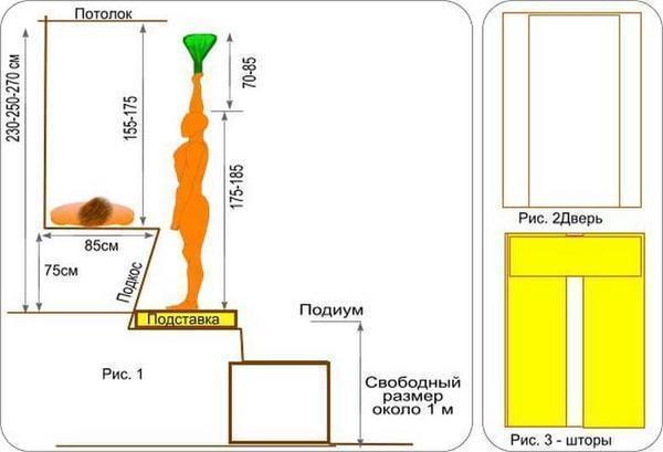 На картинке изображена схема всех стандартных размеров для русской бани