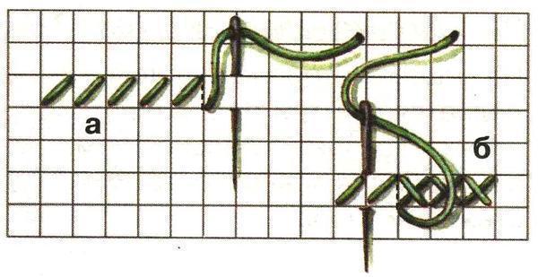 Для монохромной контурной вышивки крестом чаще всего применяется техника «счетный крест»