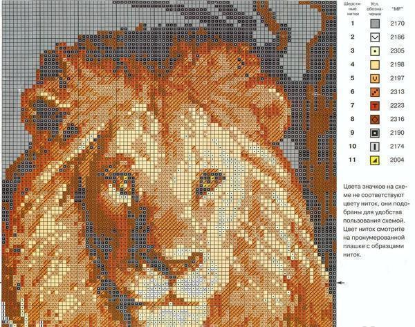 Выбирать схему для вышивания львов следует, исходя из опыта и наличия материалов