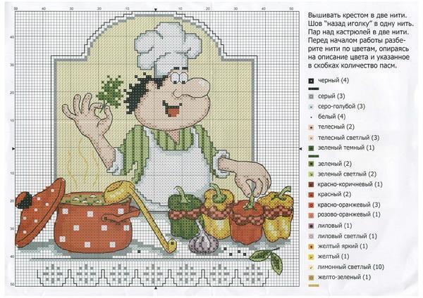 Поварята вышивка крестом схемы: бесплатный веселый поваренок, скачать схему повара крестиком