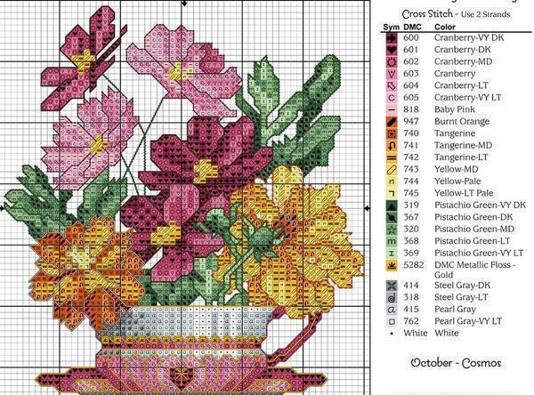 Зачастую на старинных схемах для вышивания цветов изображен не один вид цветов, а несколько