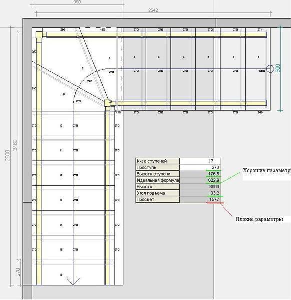 При введении в онлайн калькулятор правильных исходных значений, вы получите точный расчет желаемой модели лестницы