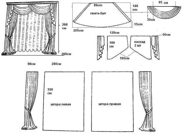 Схемы для изготовления штор своими руками можно скачать в интернете и распечатать на принтере