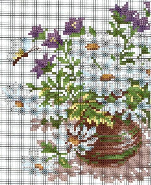 Даже такой простой цветок как ромашка может иметь очень сложные схемы вышивки