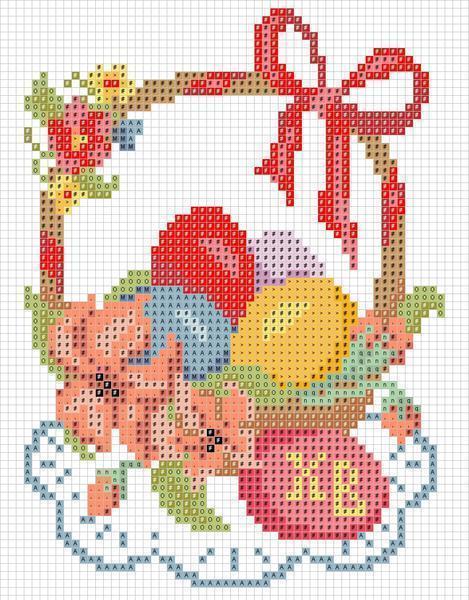 На Пасху принято изображать на салфетках куличи и разноцветные яйца