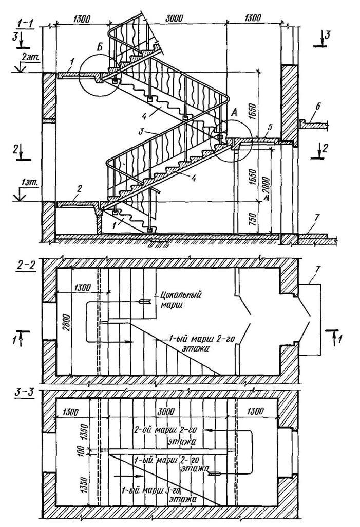 Картинки разрезов лестниц