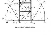 14740-instrukciya-po-sborke-teplic-iz-profilnoy-truby