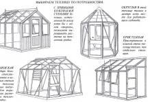 tipy-konstrukcy-teplicjpg