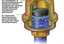 Что такое кран маевского