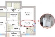 kotelnaja-v-chastnom-dome-2