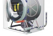 Inside-a-washing-machine