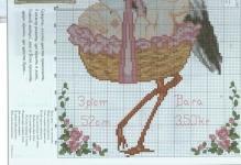 Тонкости работы – метрика, вышивка крестом, схема