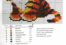 Riolis-P-092-chart