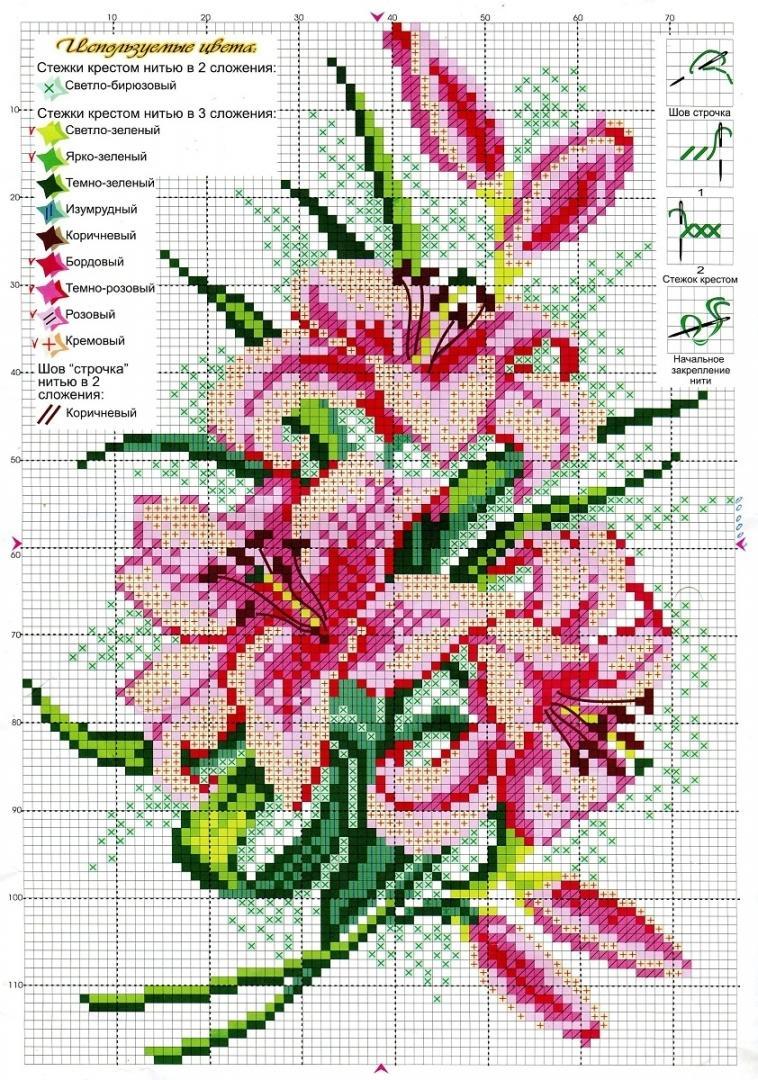 Цитаты про, вышивка крестом схемы картинки цветы