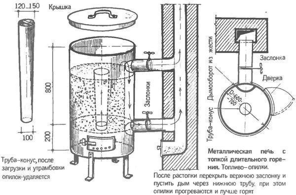 Чертежи реактивной печи из газового баллона можно скачать в интернете или сделать самостоятельно от руки