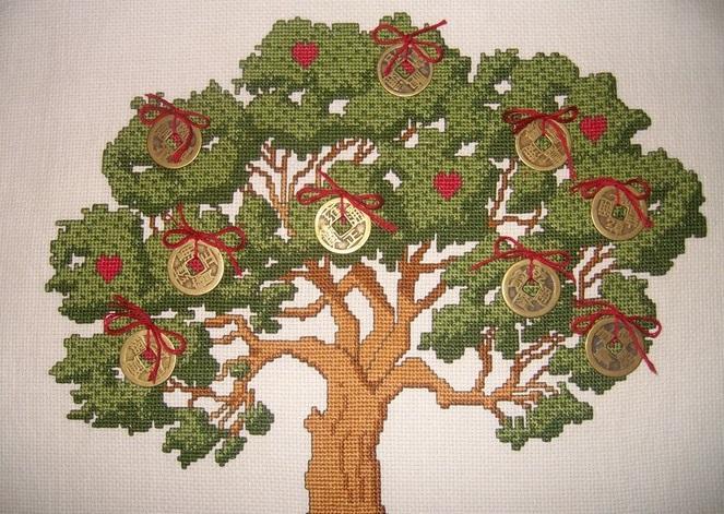 Чтобы денежное дерево действительно действовало, необходимо его правильно вышить и поместить в нужное место