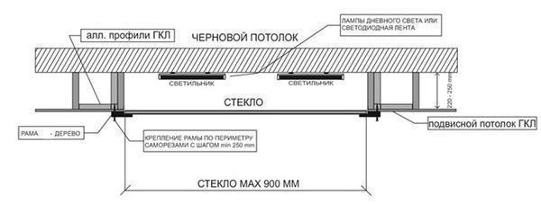 Схема монтажа подвесного потолка из оргстекла