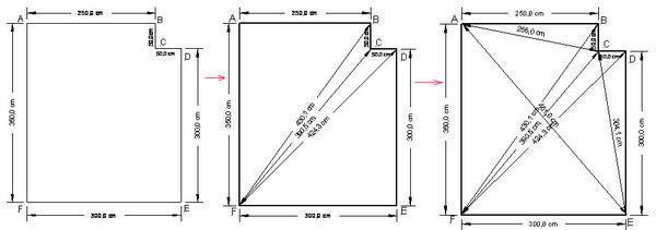 Чтобы рассчитать площадь натяжного потолка в прямоугольной комнате необходимо ширину умножить на длину помещения