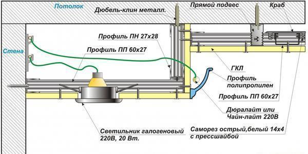 На данной картинке показаны элементы используемые для крепления светильников