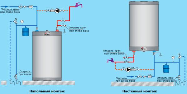 Схема монтажа расширительного бака для бойлера косвенного нагрева