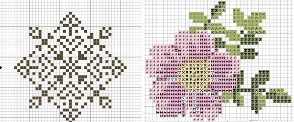 Для начинающих мастериц вполне подойдут небольшие схемы, содержащие несложные узоры или цветочные композиции