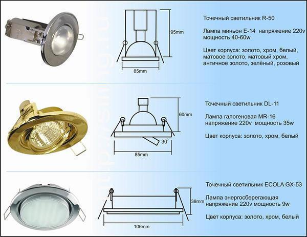 Небольшие светильники равномерно осветят вашу комнату, избавив от теней