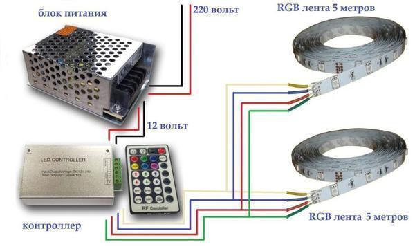 Последовательность подключения светодиодной ленты