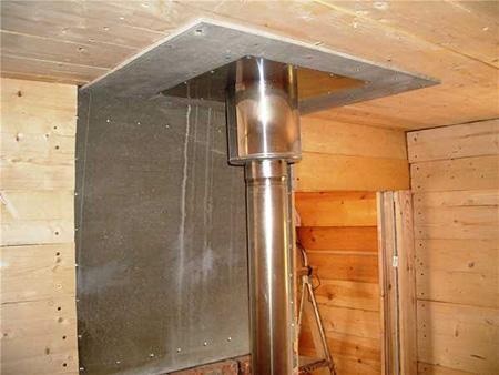 Основным аспектом при постройки бани является установка трубы в соответствии ко всем правилам пожарной безопасности