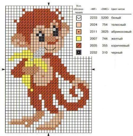 Схема вышивки крестом обезьянки станет красивым дополнение вашей квартиры или подарком близкому человеку