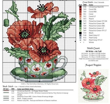 Подробные схемы позволяют выполнить вышивку с изображением цветов, которая станет отличным элементом декора любой комнаты