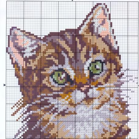 Существует широкое разнообразие схем для вышивки крестиком котенка, поэтому легко подобрать подходящий вариант как новичкам, так и профессионалам