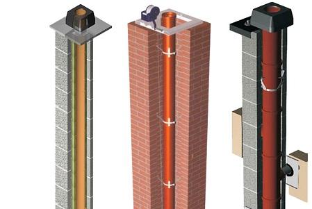 Дымоход в частном доме может отличаться по диаметру в зависимости от котла