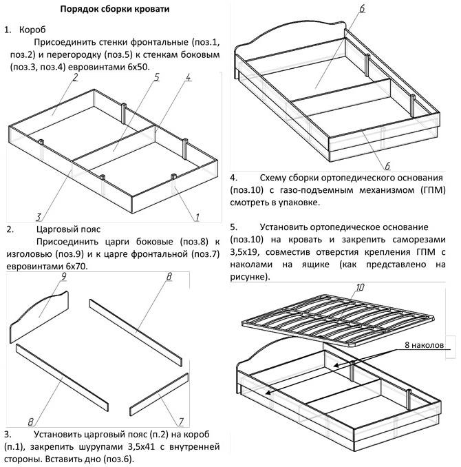 Как собрать кровать - пошаговая инструкция с видео