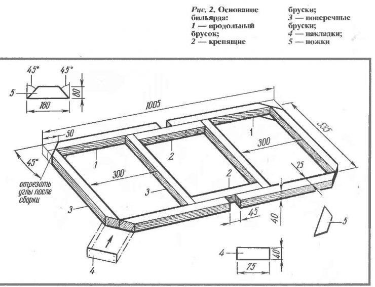 Бильярдный стол своими руками и технология его изготовления