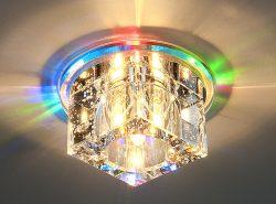 Для любого интерьера выбор освещения является одной из самых основных деталей