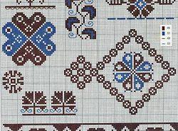 Если вы новичок, рекомендуется выбирать такую схему для вышивания орнамента, которая не содержит сложных элементов