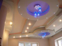 Гипсокартон обладает эластичностью и гибкостью, что позволяет создавать причудливые конструкции изогнутых форм