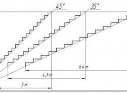 Делая онлайн расчет лестницы, можно за короткое время создать полноценный проект и рассчитать его стоимость