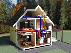 Водяное отопление является самым распространенным видом обогрева частного дома