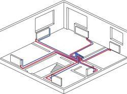 Двухтрубная система отопления позволяет удобно разместить батареи